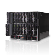 Content Security Blade Server